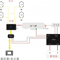 伊兰特空气悬挂系统后备箱造型!